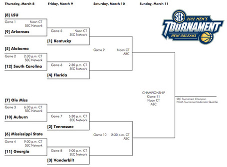 Sec-tournament-bracket_medium
