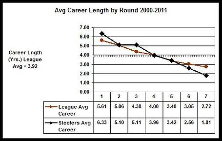 Momma_20article_20avg_20career_20graph_medium