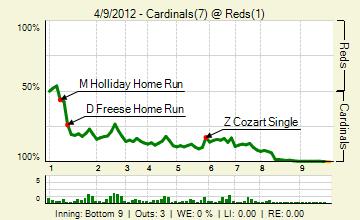 20120409_cardinals_reds_0_20120409215620_live_medium