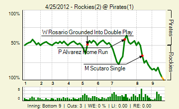 20120425_rockies_pirates_1_20120425153245_live_medium