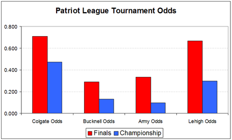 Patriotleaguetournament_medium