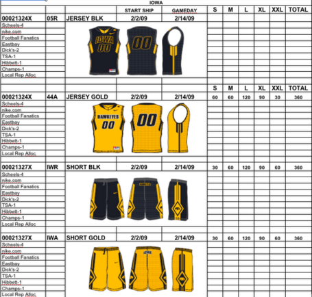 Iowabasketball_medium