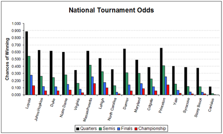 2012nationaltournamentl_medium