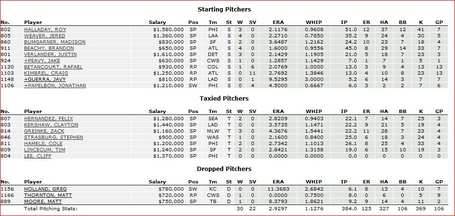 5_13_pitchers_medium