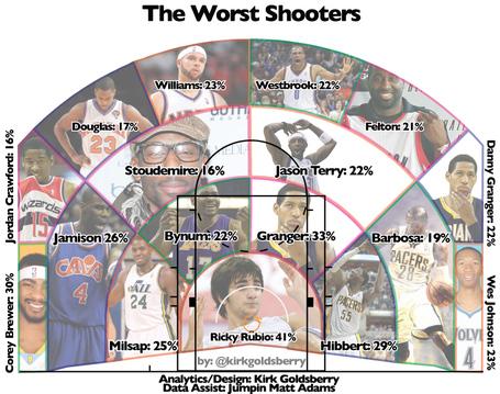 Worst_shooters1_medium