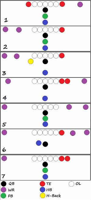 Formations-1_medium