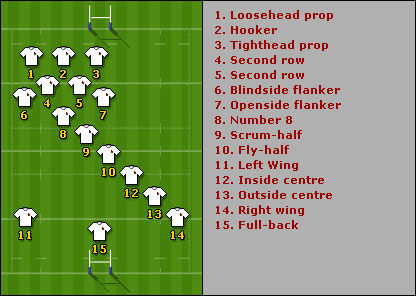 Positions-on-rugby-pitch_medium