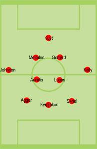 3-6-1 base formation