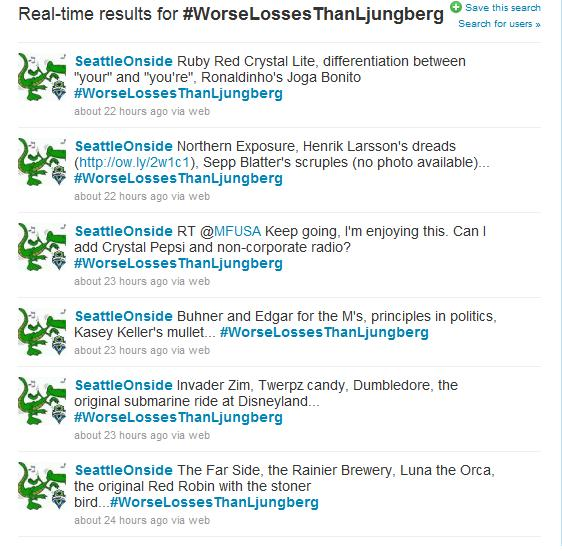 Ljungberg loss