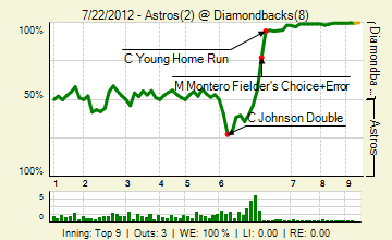 20120722_astros_diamondbacks_0_20120722190625_live_medium