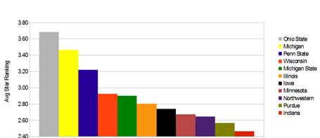 Graph2_medium