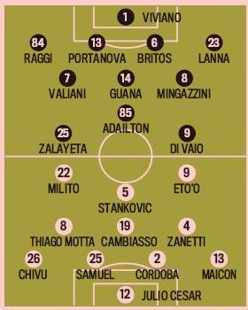 Bologna-Inter-Lineup