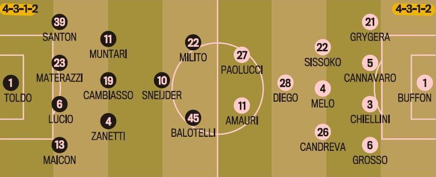 Coppa Italia quarter final lineup