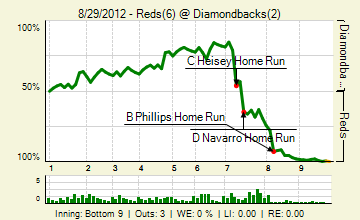 20120829_reds_diamondbacks_0_20120829183233_live_medium
