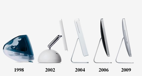 Evolutionofimac_medium