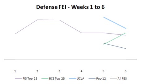 9_defense_fei_week_6_medium