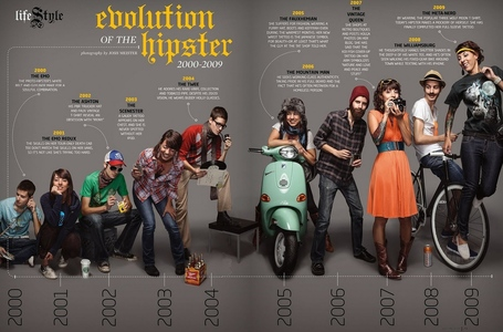 Evolution_of_the_hipster_medium