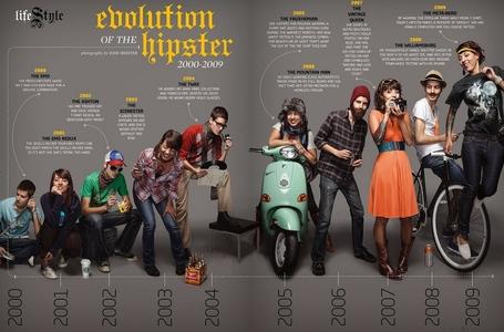 Evolution_of_the_hipster_medium