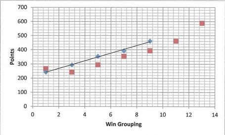 Graph3t_medium