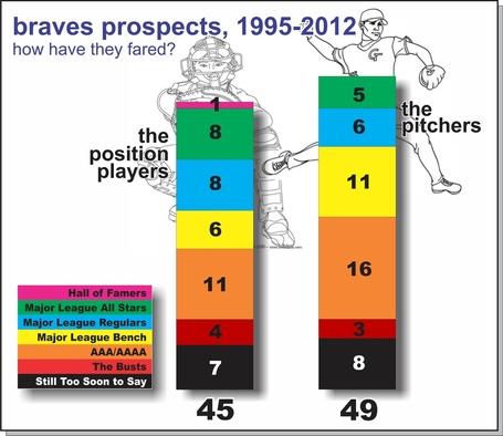 Prospects_medium