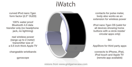 Apple-iwatch-concept-01_medium