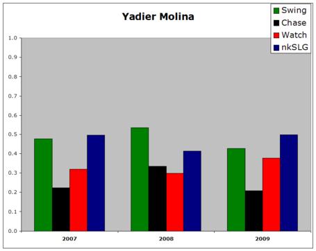 Molina_medium