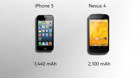 Nexus-4-vs-iphone-technodhuniah_9_medium