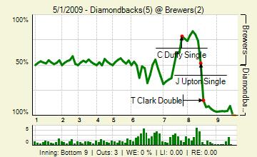 290501108_diamondbacks_brewers_125424966_live_medium