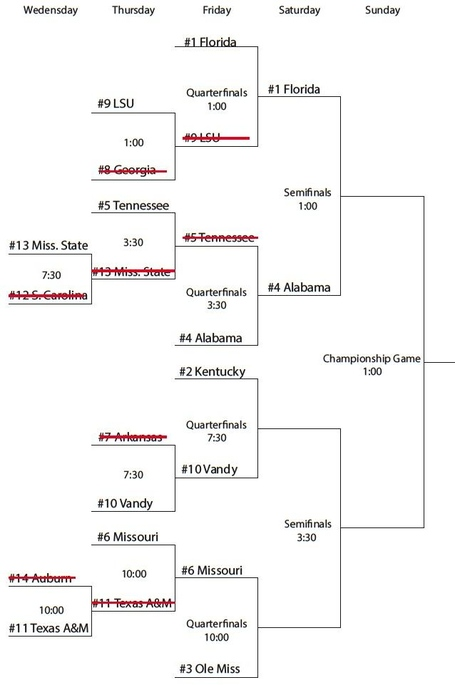 Sectournamentbracket_zpsdcb38b1f_medium
