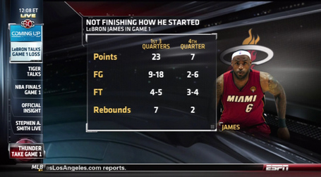 Lebron-james-espn-game-one-graphic_medium