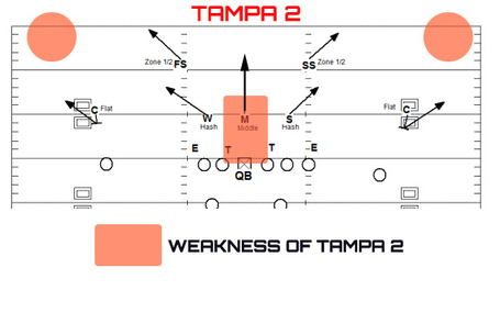 Weaktampa2_medium