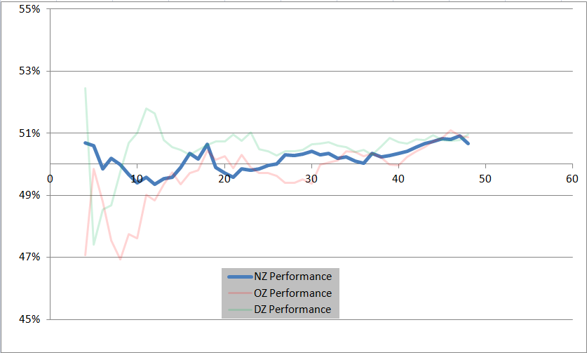Isles_neutral_zone_fenwick_overall_png_medium