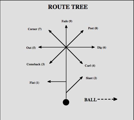 Route_medium