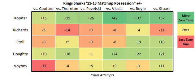 Kings_vs_sharks_11-13_large
