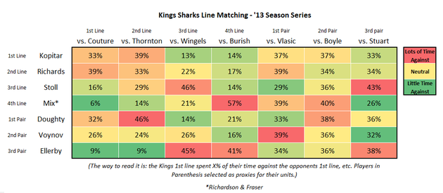 Kings_sharks_preview_large