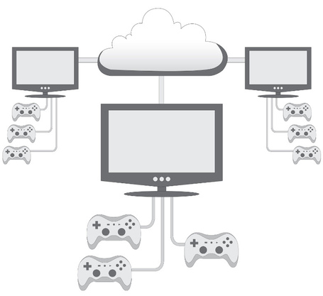 Game-cloud_medium