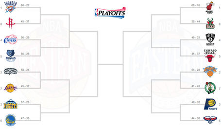 Printable-nba-playoff-bracket-2013_medium_medium_medium_medium