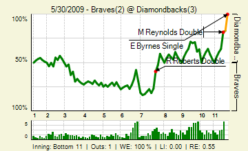 290530129_braves_diamondbacks_129344042_live_medium