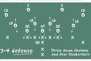 50412_nfl_def_formations_medium