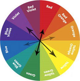 Color-wheel_medium