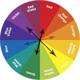 Color-wheel_medium