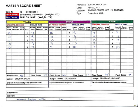 Gsp-vs-shields-scorecard-600_medium
