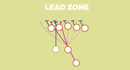 Run-plays-lead_zps3e94669b_medium