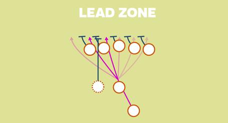Run-plays-lead_zps3e94669b_medium