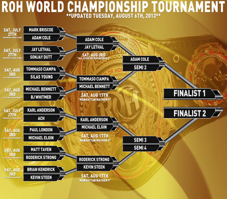 World_title_tourney_medium