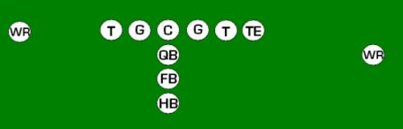I-formation-standard-e1311695078670_medium