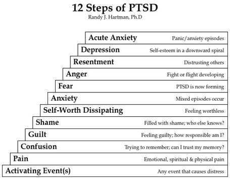 12-steps_ptsd_chart_medium