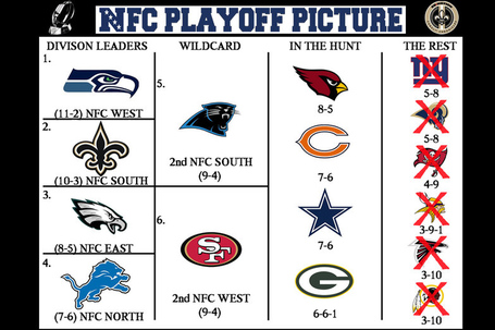 Nfc_playoff_picture_week_14
