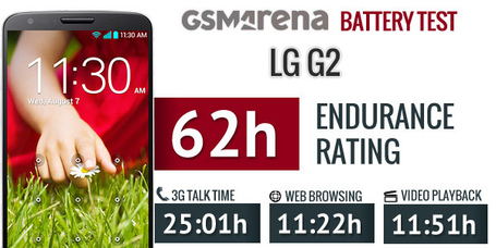 Lg-g2-battery-score_medium