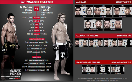 Ufc-169-fightcard_medium